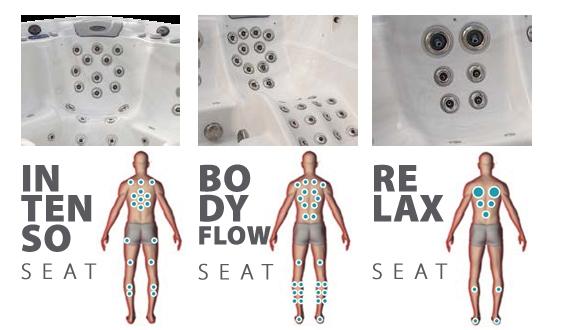 Sedadla a ergonomie